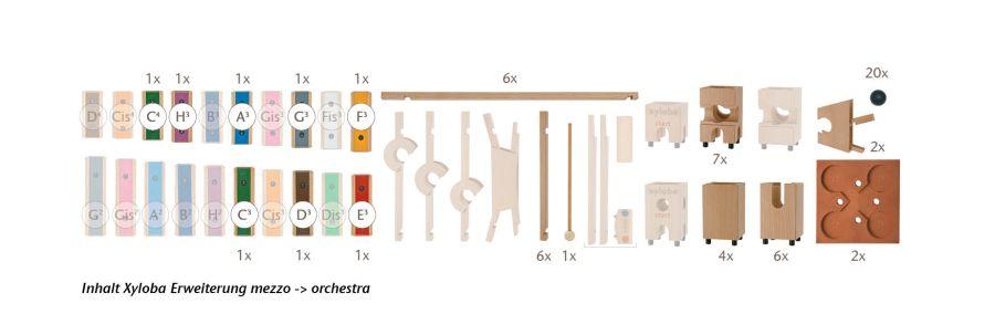 Xyloba mezzo zu orchestra - Kasteninhalt